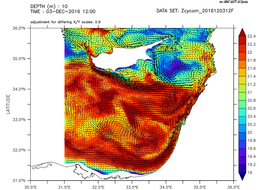 Eastern Mediterranean Temperature & Currents December 2016